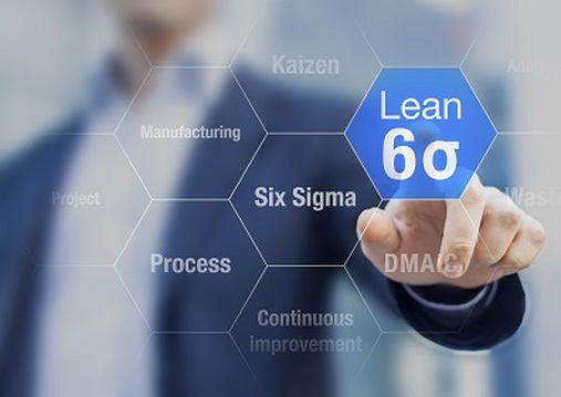 Six Sigma & Lean