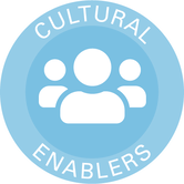 Shingo Institute Courses - Cultural Enablers